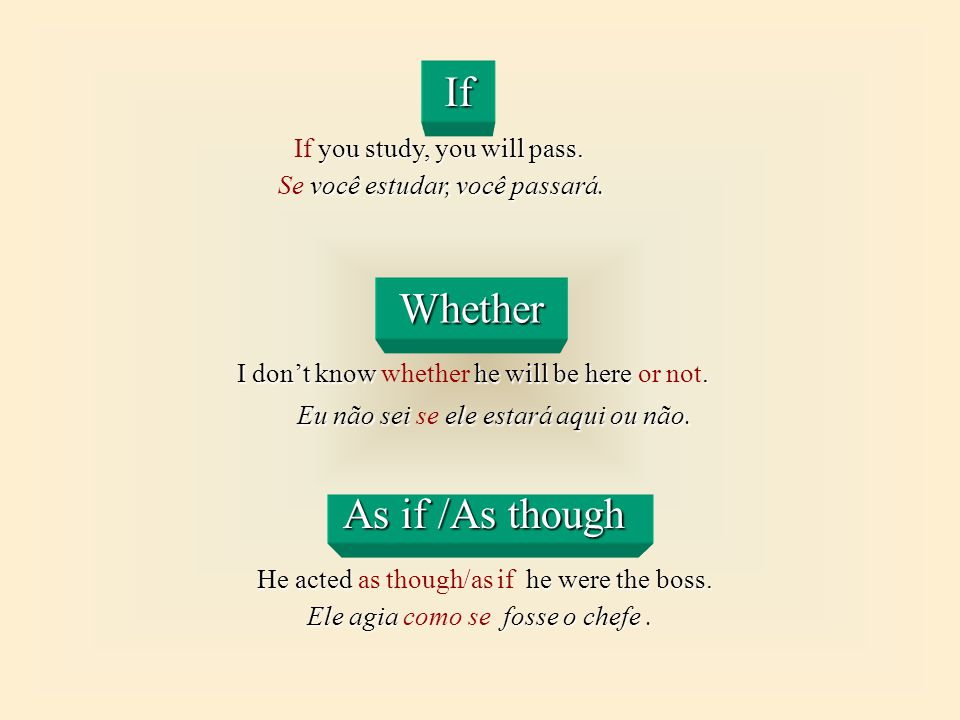 If Whether As if /As though If you study, you will pass.