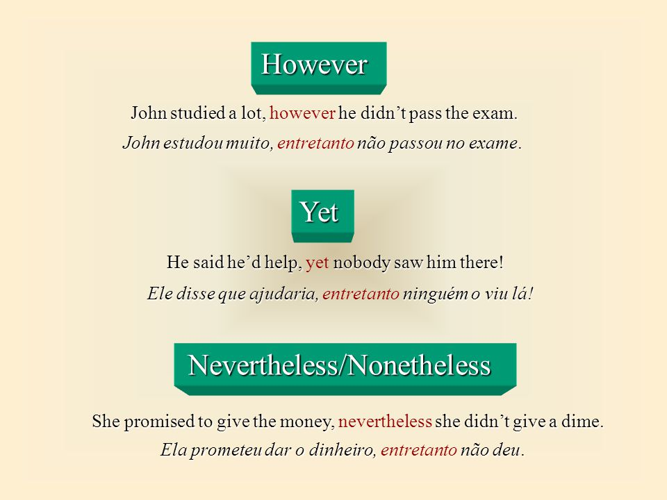 Nevertheless/Nonetheless