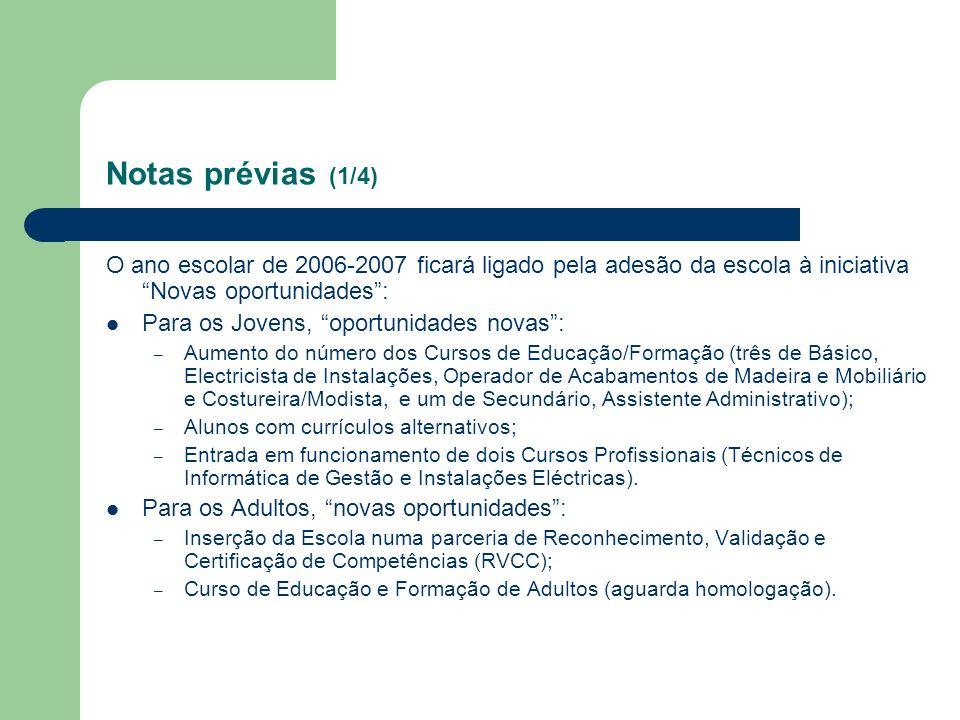 Notas prévias (1/4) O ano escolar de 2006-2007 ficará ligado pela adesão da escola à iniciativa Novas oportunidades :