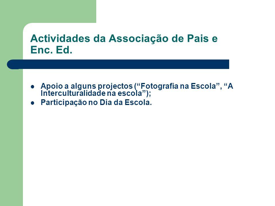 Actividades da Associação de Pais e Enc. Ed.