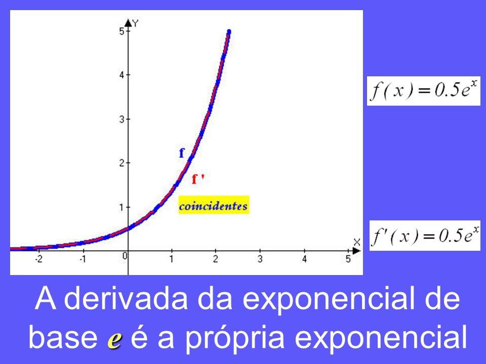 A derivada da exponencial de base e é a própria exponencial