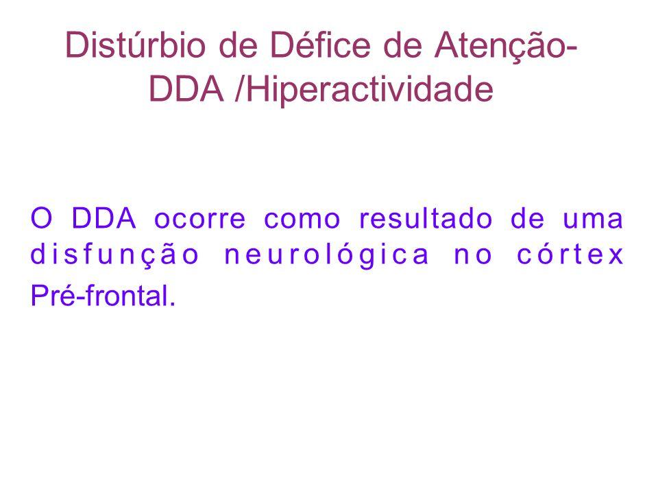 Distúrbio de Défice de Atenção-DDA /Hiperactividade