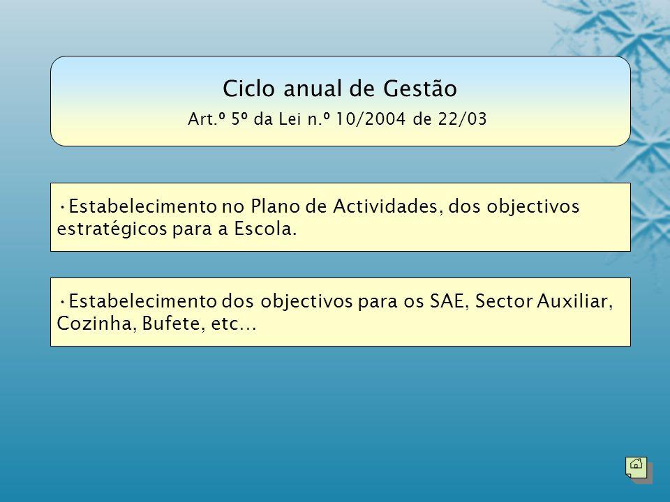 Ciclo anual de Gestão Art.º 5º da Lei n.º 10/2004 de 22/03. Estabelecimento no Plano de Actividades, dos objectivos estratégicos para a Escola.