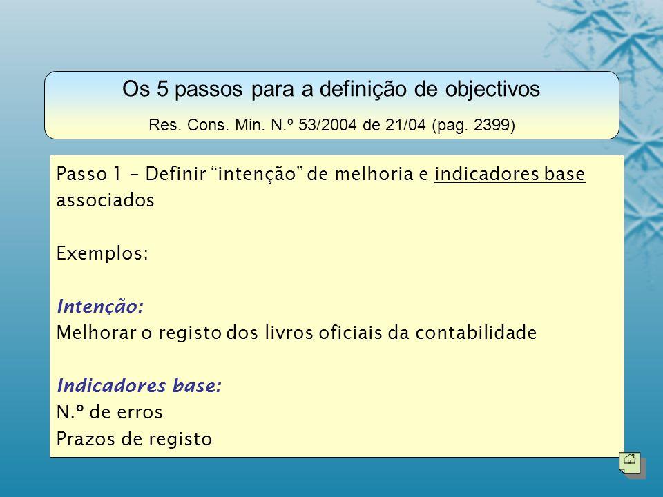 Os 5 passos para a definição de objectivos