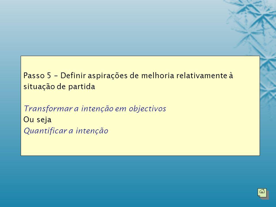 Passo 5 – Definir aspirações de melhoria relativamente à situação de partida