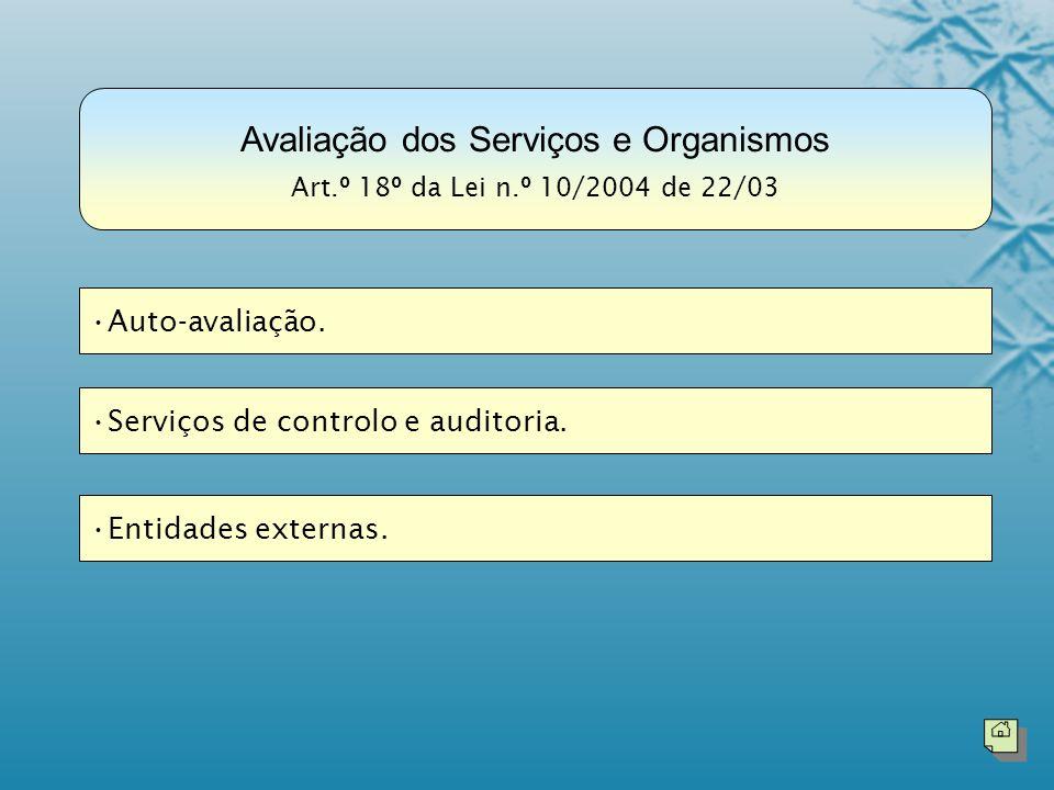 Avaliação dos Serviços e Organismos
