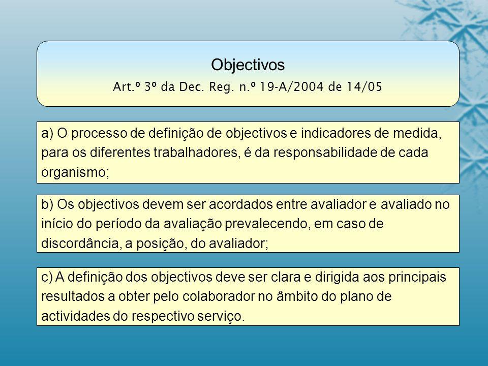 Art.º 3º da Dec. Reg. n.º 19-A/2004 de 14/05