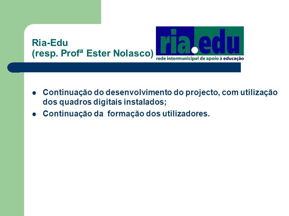 Ria-Edu (resp. Profª Ester Nolasco)