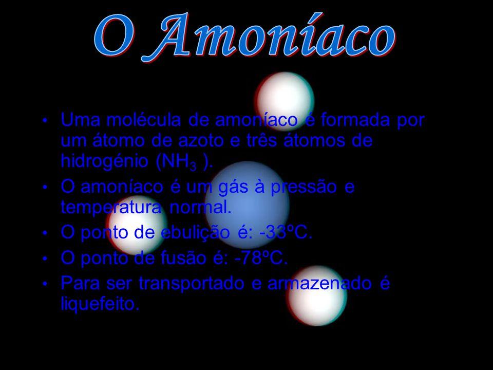 O AmoníacoUma molécula de amoníaco é formada por um átomo de azoto e três átomos de hidrogénio (NH3 ).