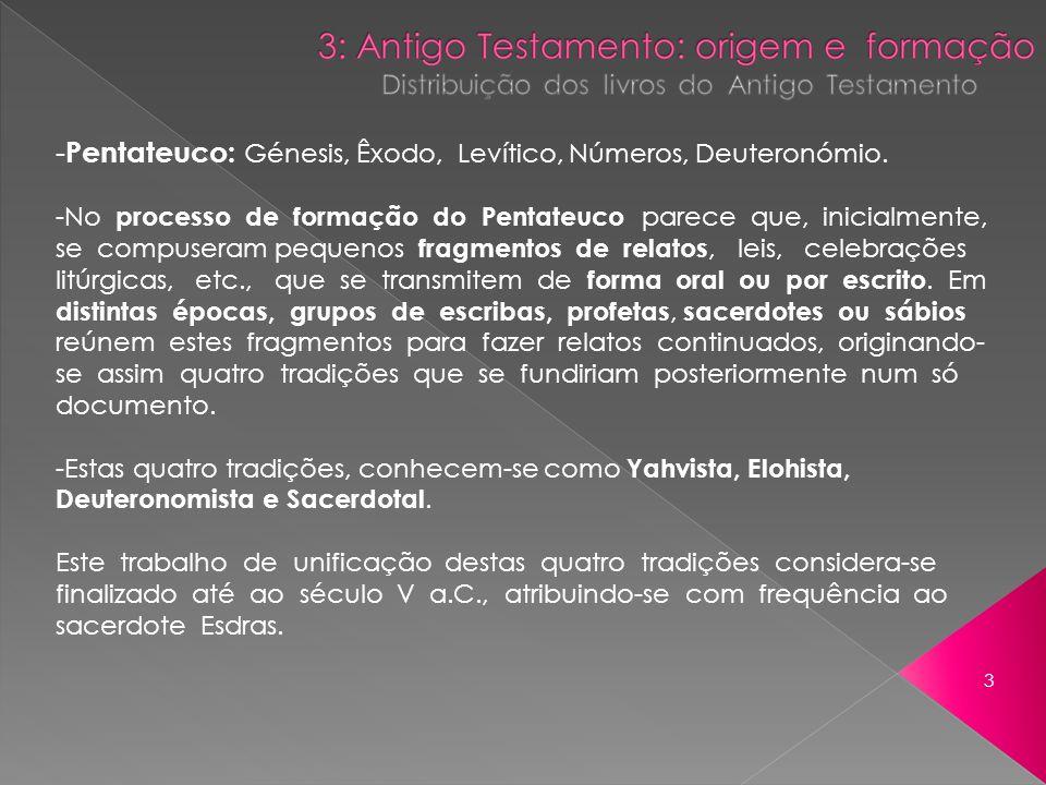 Pentateuco: Génesis, Êxodo, Levítico, Números, Deuteronómio.