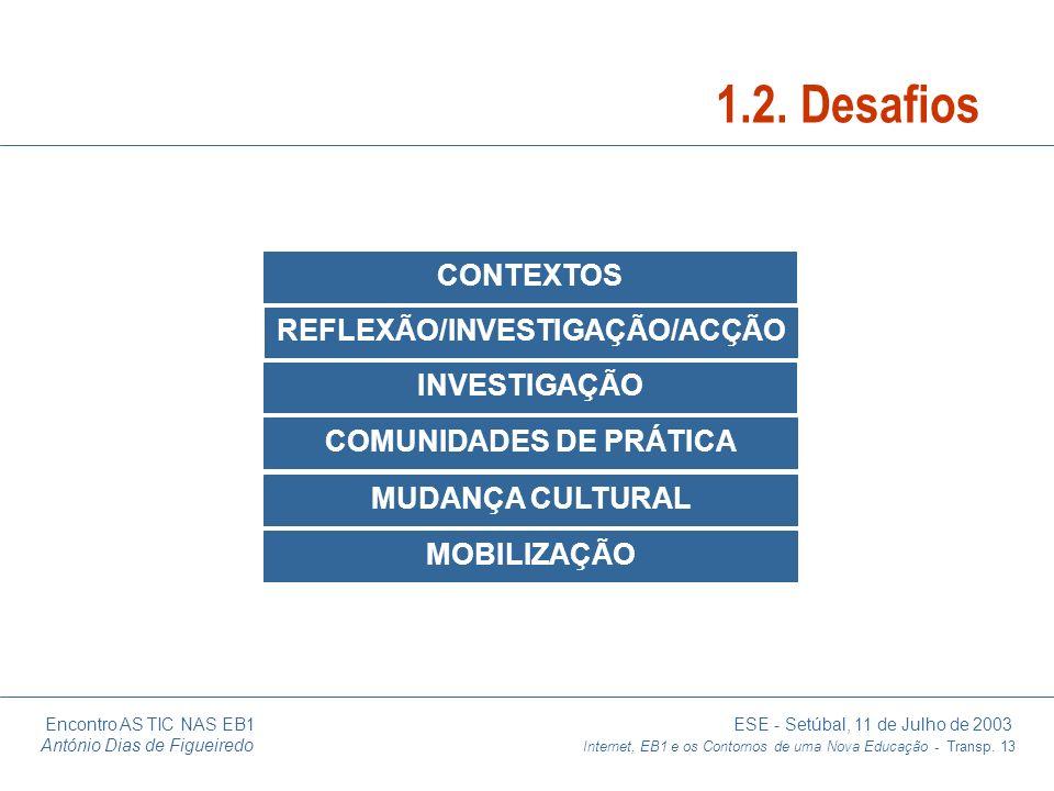 REFLEXÃO/INVESTIGAÇÃO/ACÇÃO COMUNIDADES DE PRÁTICA