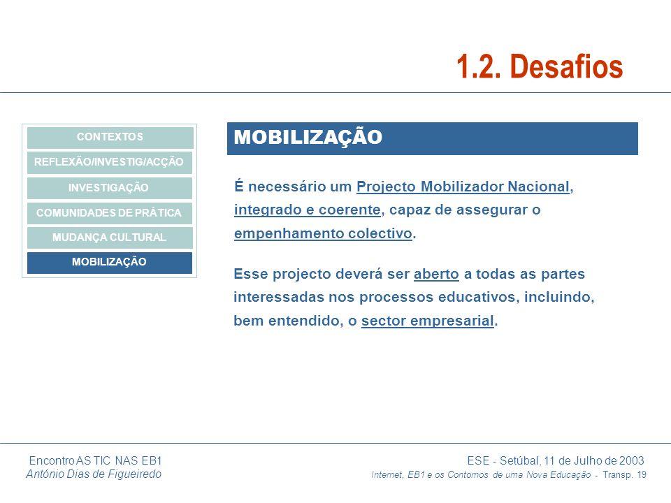 REFLEXÃO/INVESTIG/ACÇÃO COMUNIDADES DE PRÁTICA