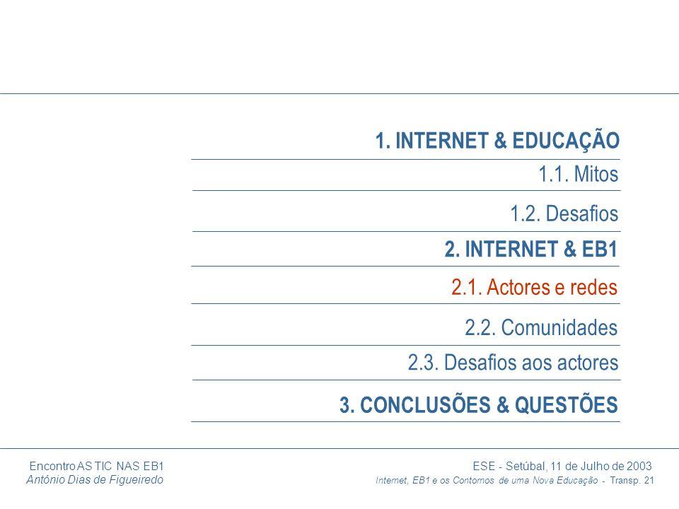 1. INTERNET & EDUCAÇÃO 1.1. Mitos 1.2. Desafios