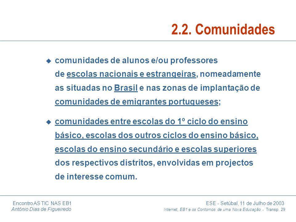 2.2. Comunidades