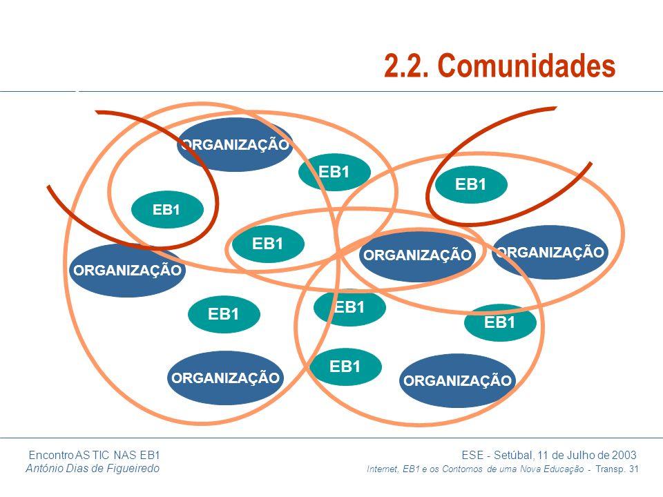 3/25/2017 2.2. Comunidades ORGANIZAÇÃO EB1