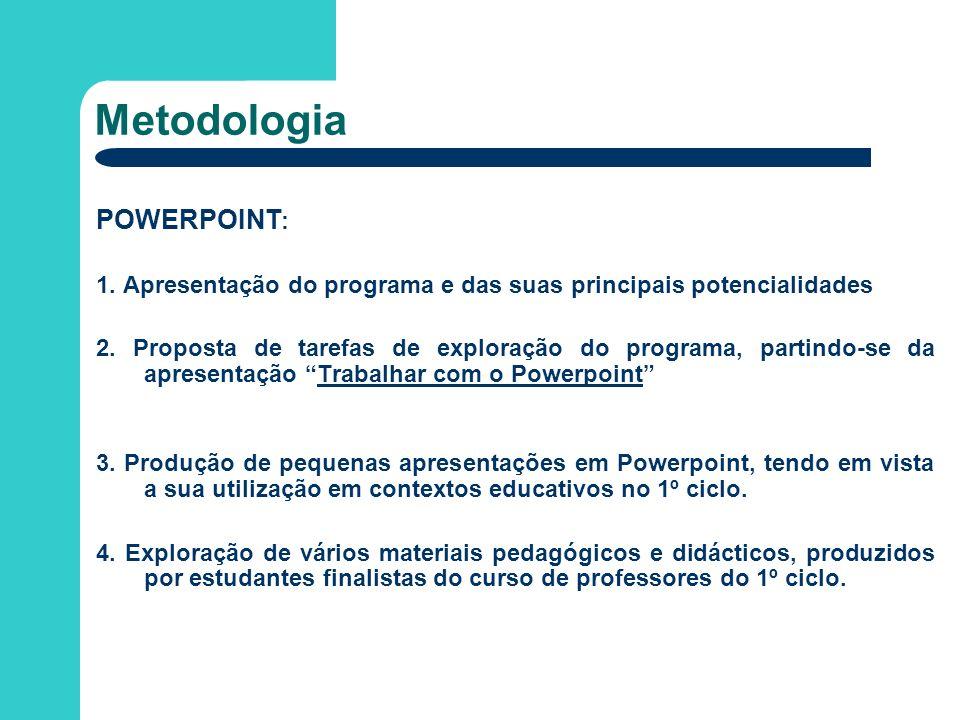 Metodologia POWERPOINT: