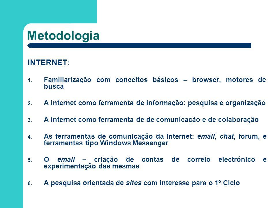 Metodologia INTERNET: