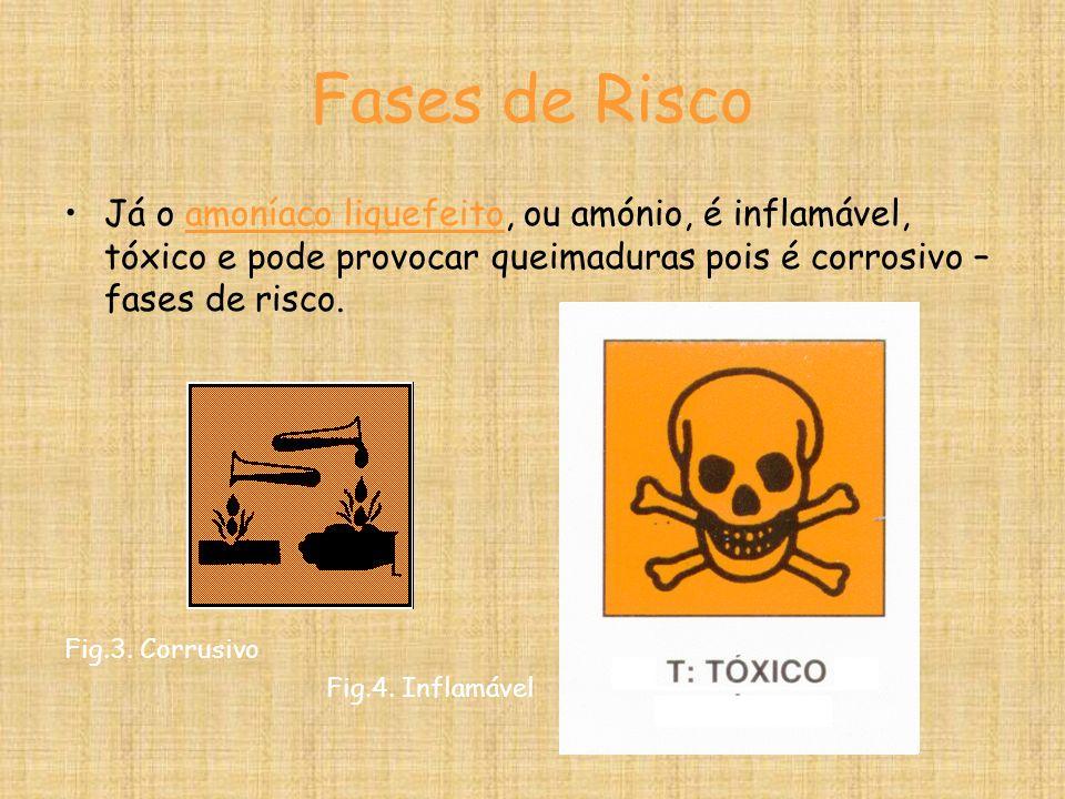 Fases de Risco Já o amoníaco liquefeito, ou amónio, é inflamável, tóxico e pode provocar queimaduras pois é corrosivo – fases de risco.