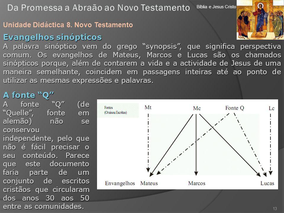 Evangelhos sinópticos