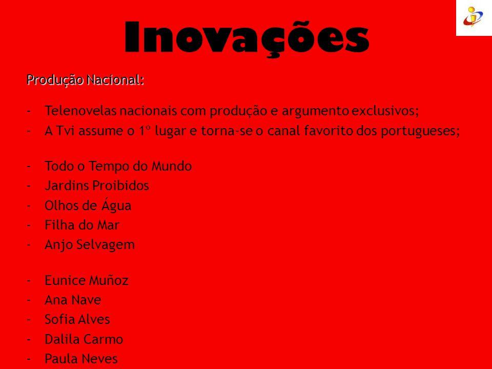 Inovações Produção Nacional: