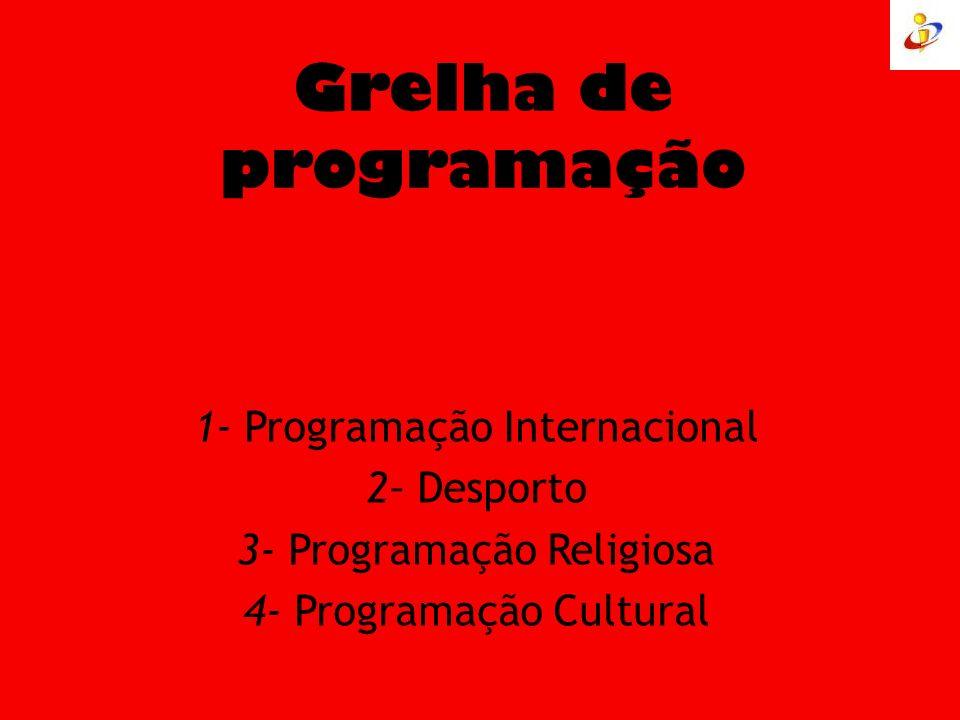 Grelha de programação 1- Programação Internacional 2– Desporto