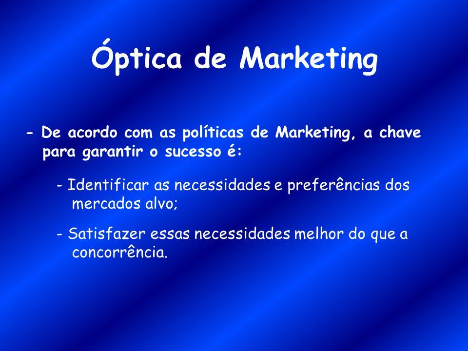 Óptica de Marketing - De acordo com as políticas de Marketing, a chave para garantir o sucesso é: