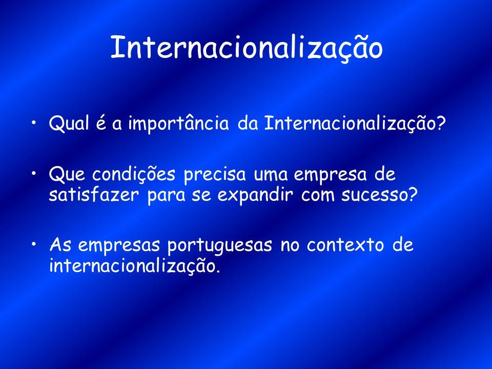 Internacionalização Qual é a importância da Internacionalização