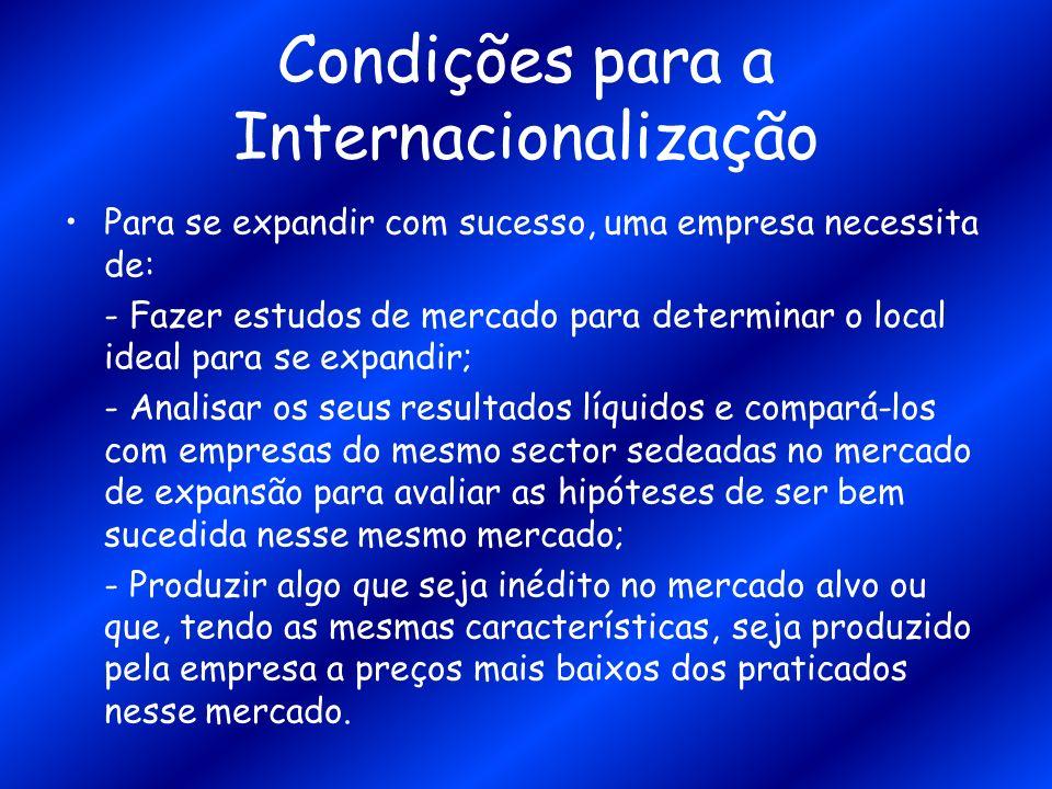 Condições para a Internacionalização