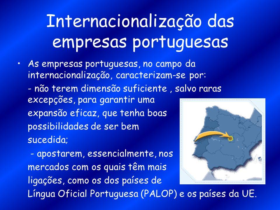 Internacionalização das empresas portuguesas