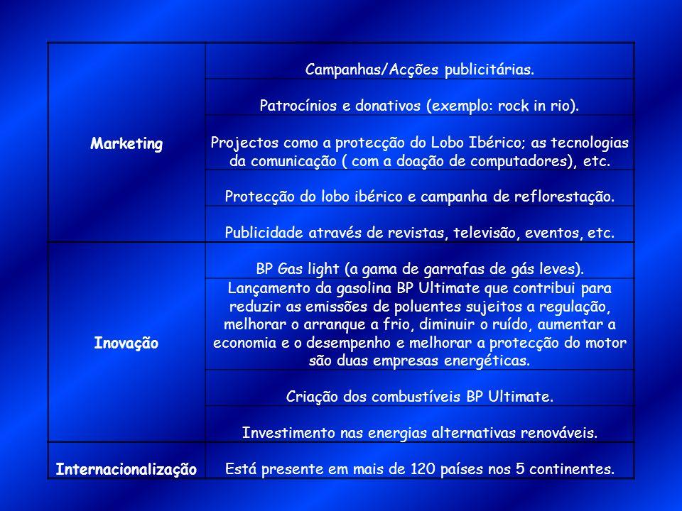 Marketing Inovação Internacionalização