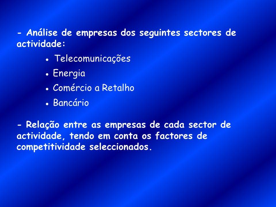 - Análise de empresas dos seguintes sectores de actividade: