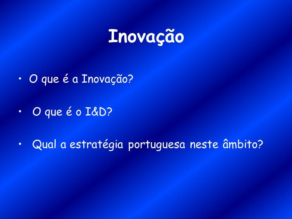 Inovação O que é a Inovação O que é o I&D