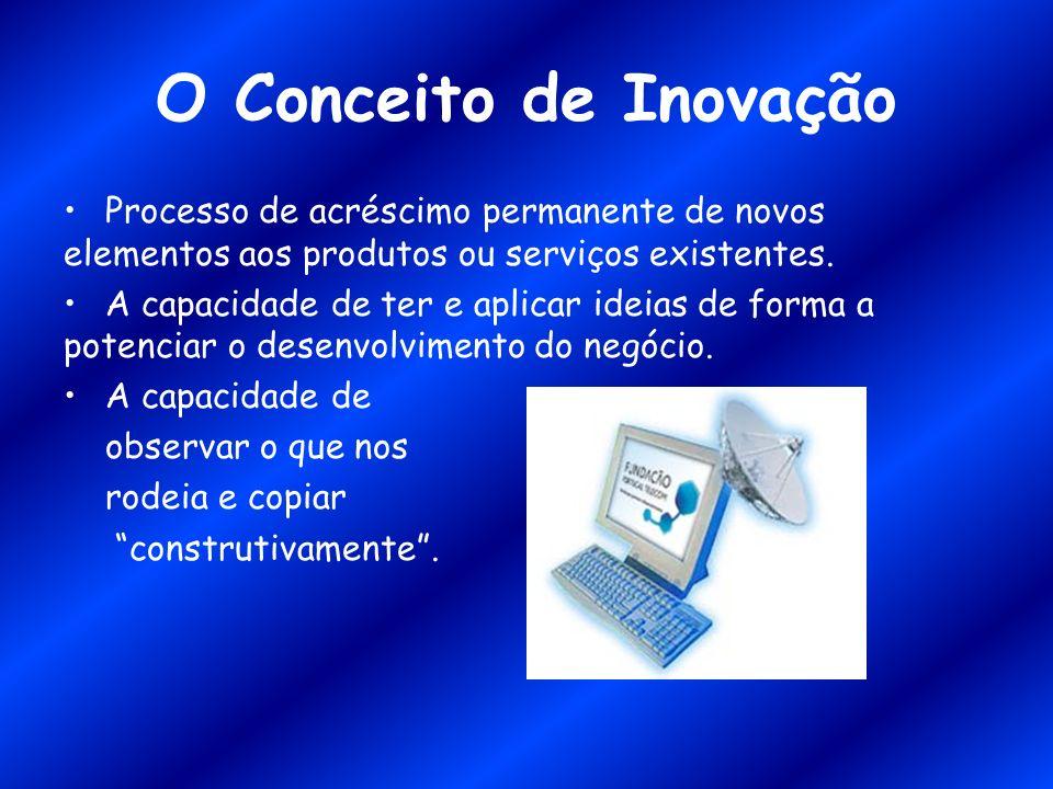 O Conceito de InovaçãoProcesso de acréscimo permanente de novos elementos aos produtos ou serviços existentes.