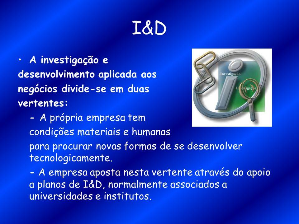I&D A investigação e desenvolvimento aplicada aos