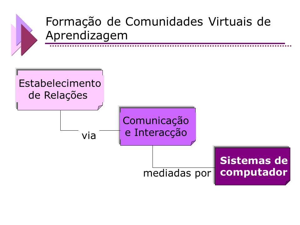Sistemas de computador