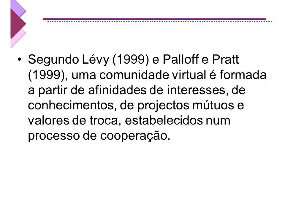 Segundo Lévy (1999) e Palloff e Pratt (1999), uma comunidade virtual é formada a partir de afinidades de interesses, de conhecimentos, de projectos mútuos e valores de troca, estabelecidos num processo de cooperação.