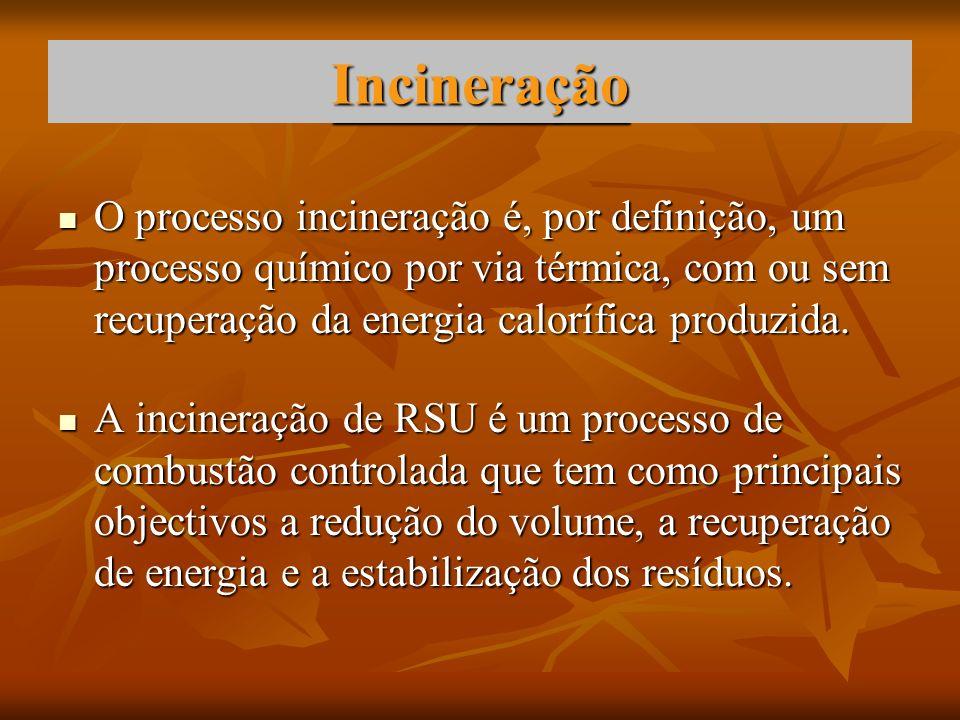 Incineração Incineração