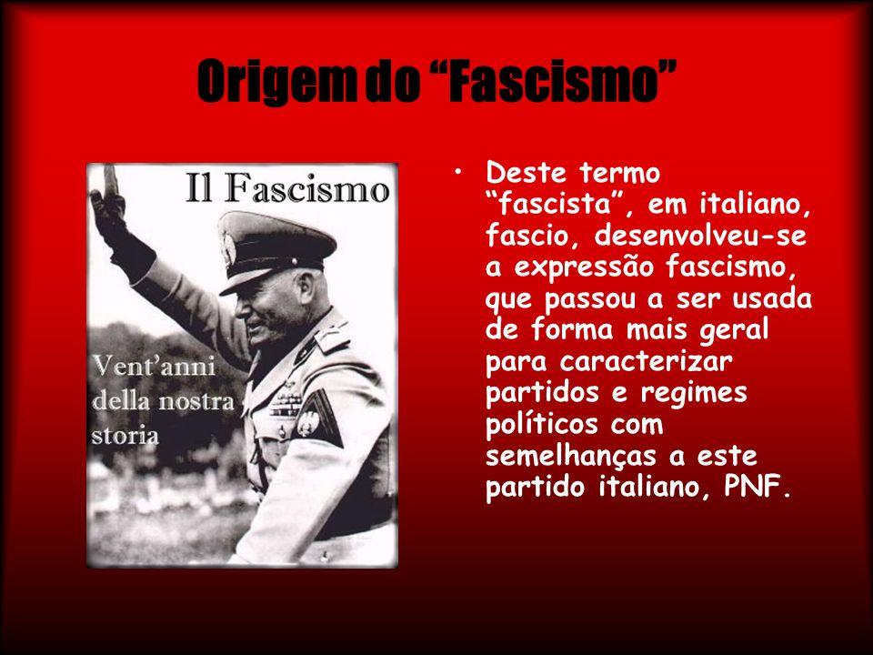 Origem do Fascismo