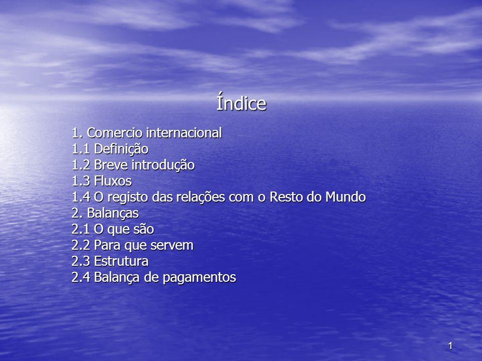 Índice 1. Comercio internacional 1.1 Definição 1.2 Breve introdução