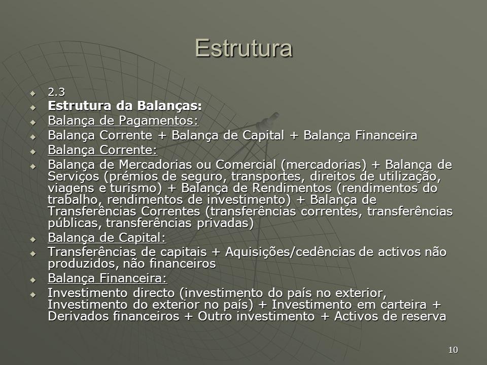 Estrutura Estrutura da Balanças: Balança de Pagamentos: