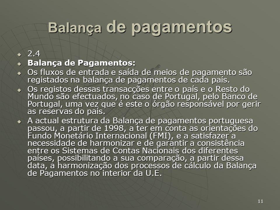 Balança de pagamentos 2.4 Balança de Pagamentos: