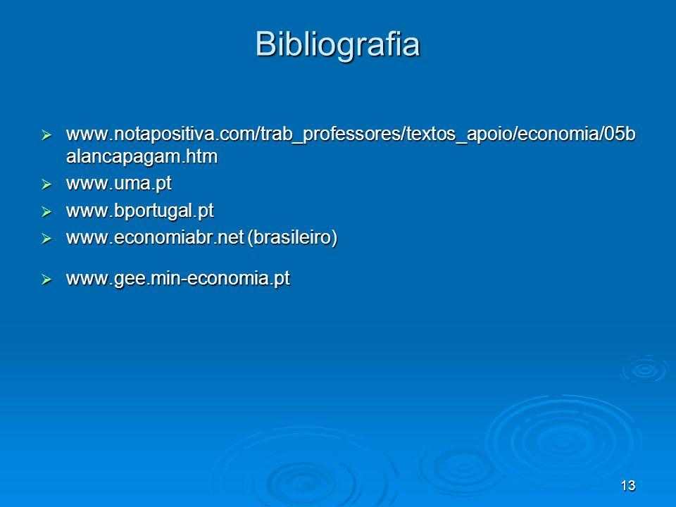 Bibliografia www.notapositiva.com/trab_professores/textos_apoio/economia/05balancapagam.htm. www.uma.pt.