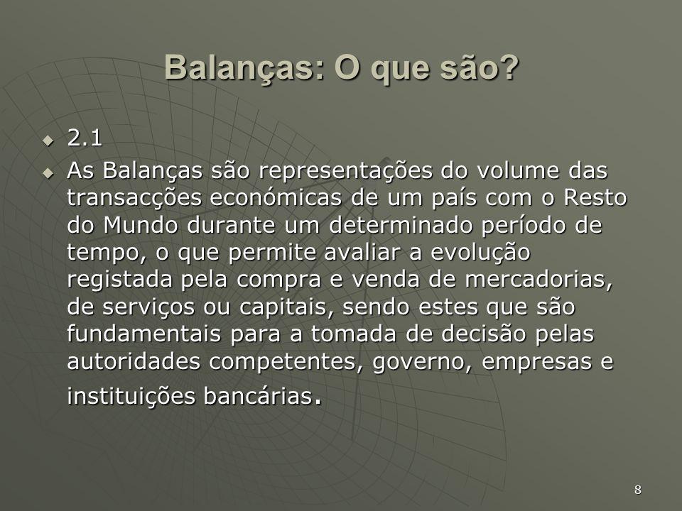 Balanças: O que são 2.1.