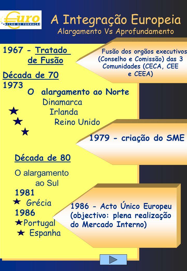 Fusão dos orgãos executivos (Conselho e Comissão) das 3