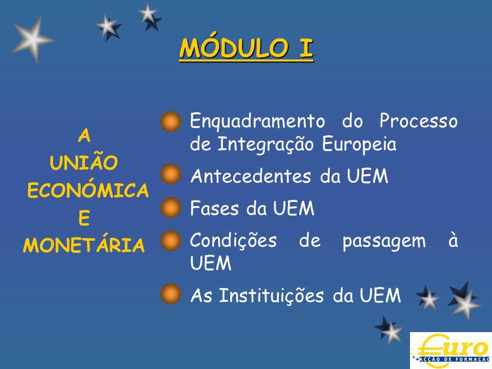 MÓDULO I A Enquadramento do Processo de Integração Europeia UNIÃO