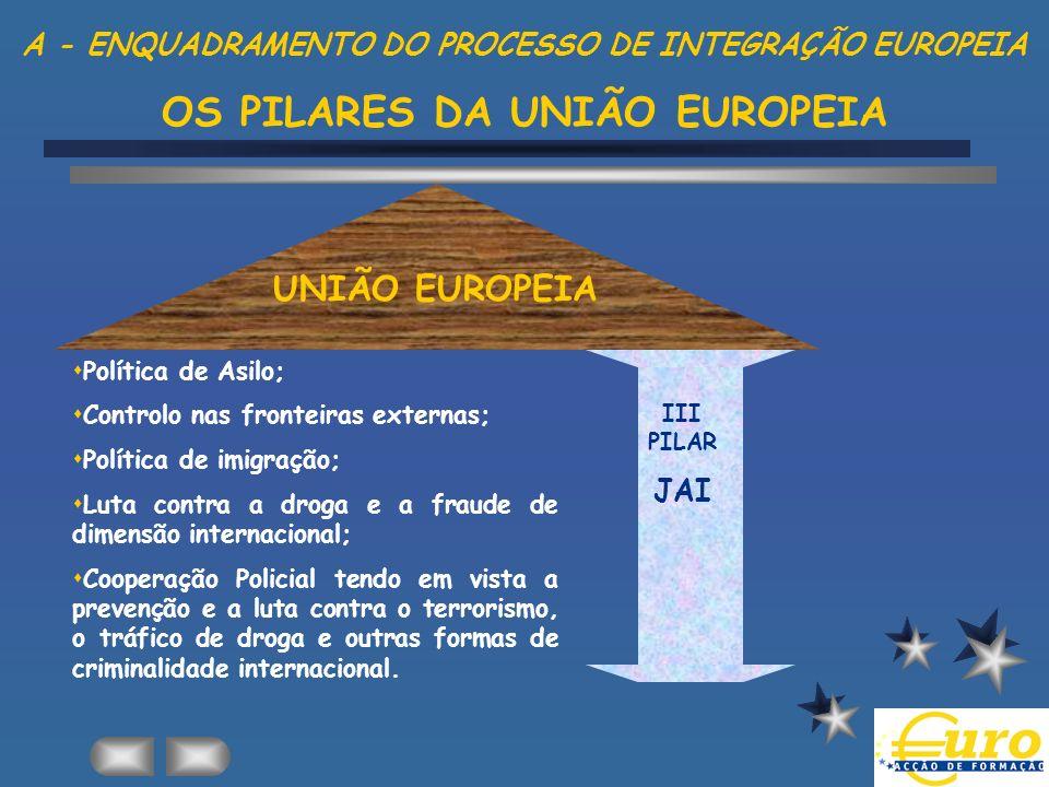 A - ENQUADRAMENTO DO PROCESSO DE INTEGRAÇÃO EUROPEIA OS PILARES DA UNIÃO EUROPEIA