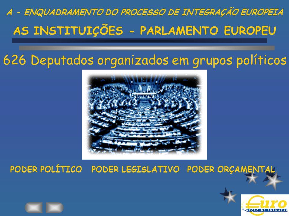 626 Deputados organizados em grupos políticos