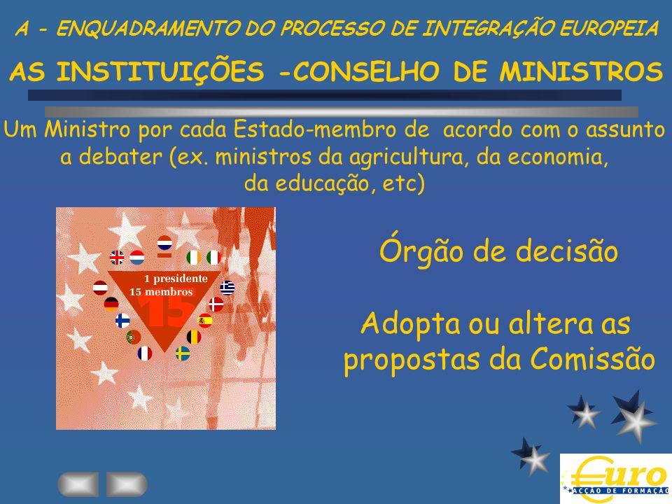 Órgão de decisão Adopta ou altera as propostas da Comissão