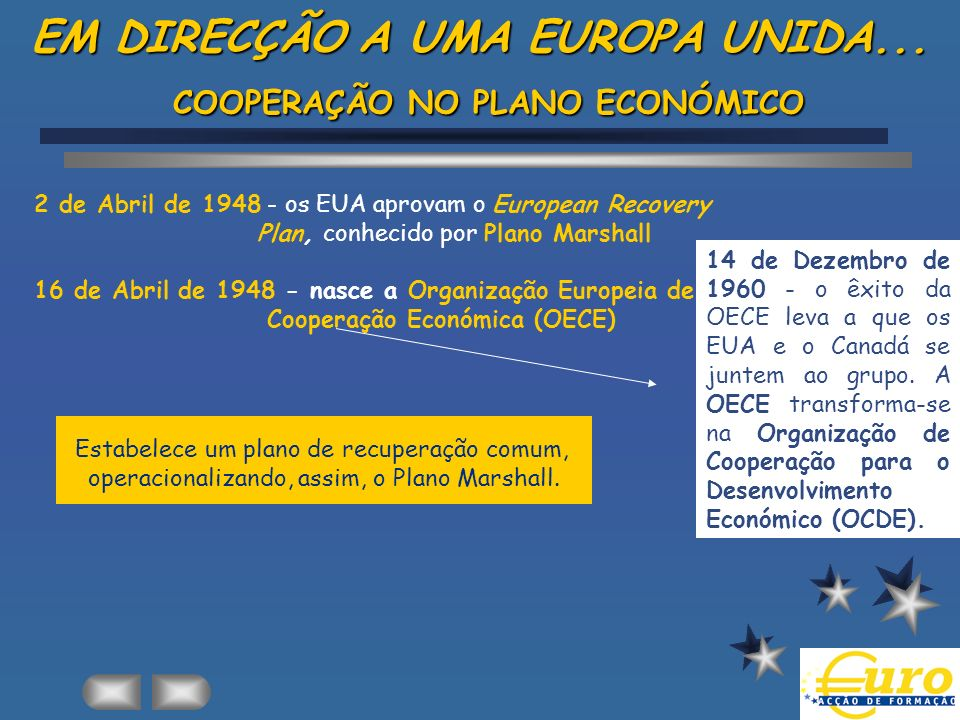 EM DIRECÇÃO A UMA EUROPA UNIDA... COOPERAÇÃO NO PLANO ECONÓMICO
