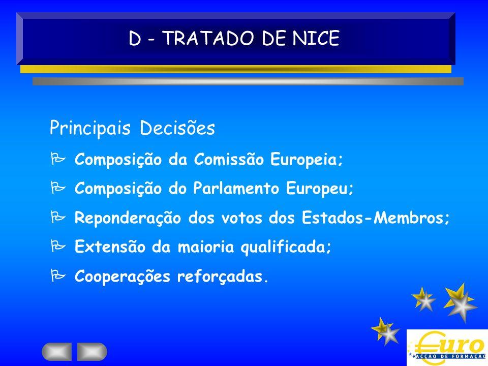 D - TRATADO DE NICE Principais Decisões